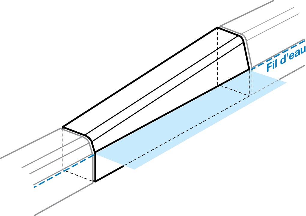 Bordure t3b les lin ales stradal activit vrd g nie civil solutions pour l 39 am nagement urbain - Type de bordure ...